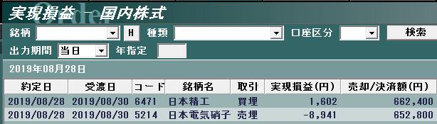 サヤトレで検索のサヤ取りペア20190828日本精工・日本電気硝子決済