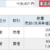 サヤ取りペア川崎汽船と荏原製作所の実現損益
