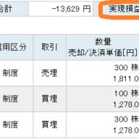 サヤ取り投資の川崎汽船と日本郵船の実現損益