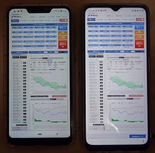 Zenfone Max(M2)とOPPO A5 2020の画面表示比較