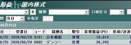 サヤ取りペアの日本郵船とデンソーの実現損益