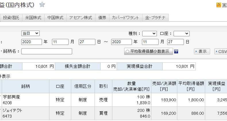サヤ取り2020年11月の損益