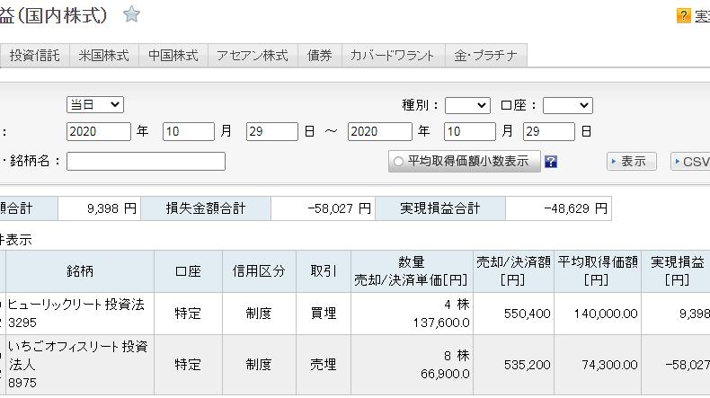 サヤ取り2020年10月の損益
