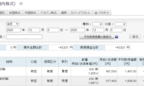 サヤ取りの損切(凸版印刷と大日本印刷)