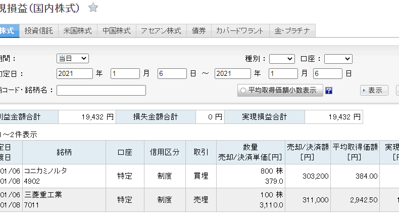 サヤ取り実現損益(三菱自動車工業/コニカミノルタ)