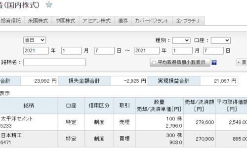 サヤ取り実現損益(太平洋セメント/日本精工)