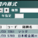 サヤ取り利益確定(日本軽金属とマツダ)